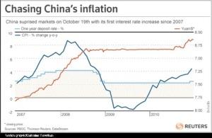 china gap between rich and poor